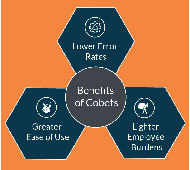 cobots benefits infographic