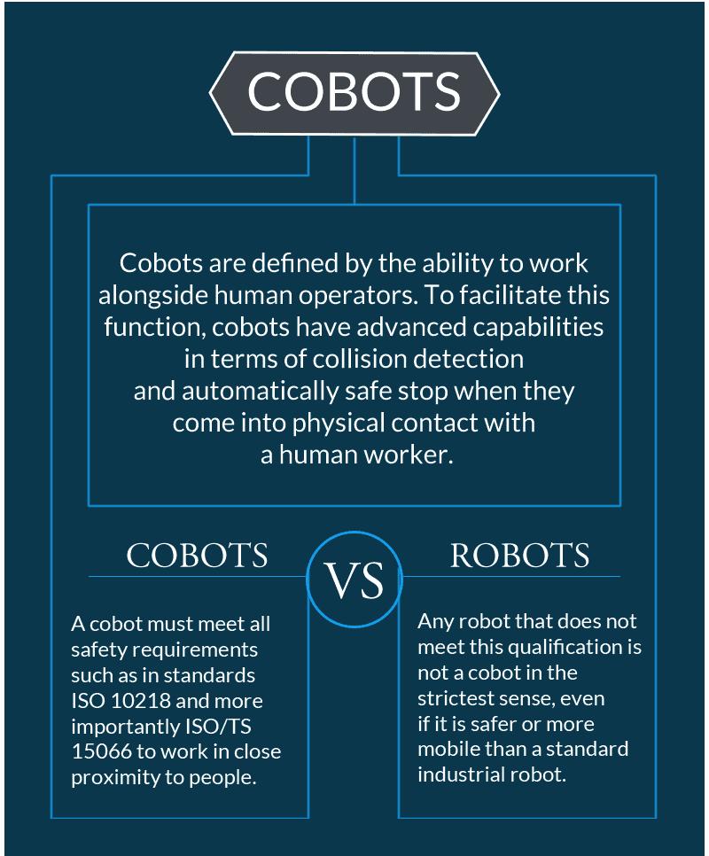 cobots vs robots infographic